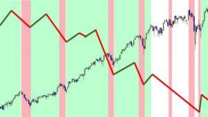 titoli che sottoperformano il mercato